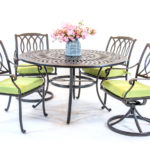 Hanamint-Mayfair-54-Inch-Dining-Table-5-Piece-Set-1.jpg